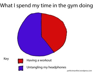 What I spend my time in the gym doing - a pie chart
